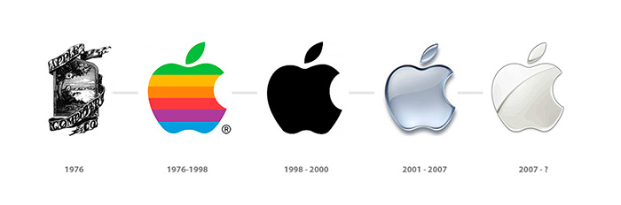 Historia del logo de Apple